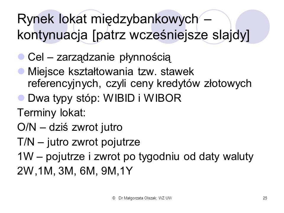Rynek lokat międzybankowych – kontynuacja [patrz wcześniejsze slajdy]